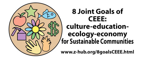 8 Joint Goals of CEEE: culture-education-ecology-economy for Sustainable Communities, CEEE: culture-education-ecology-economy
